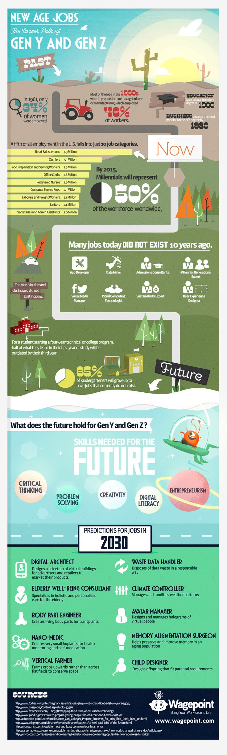 17 best images about generation y future of work infographics on purpose to inform of the current and future employment for generation y and z audience generation y and z as well as people not in these generations