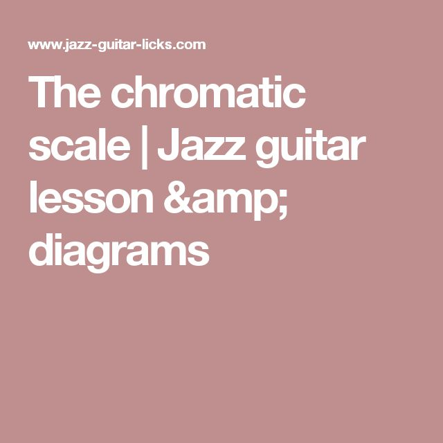 The chromatic scale | Jazz guitar lesson & diagrams