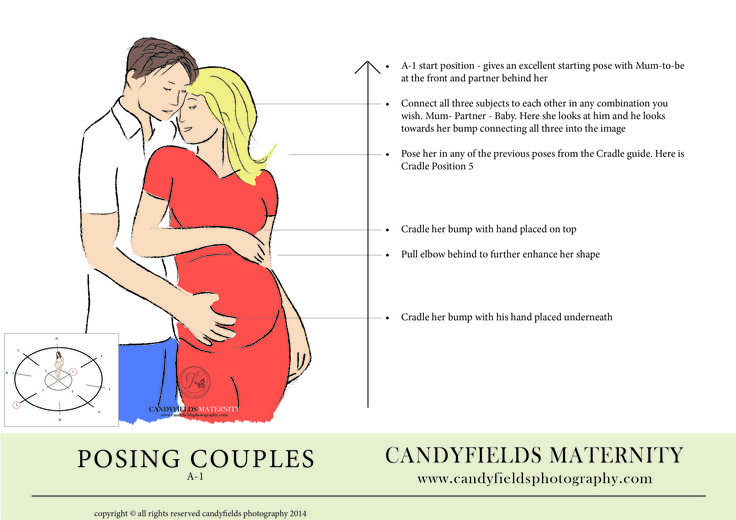 how to use pose couples for pregnancy portraits