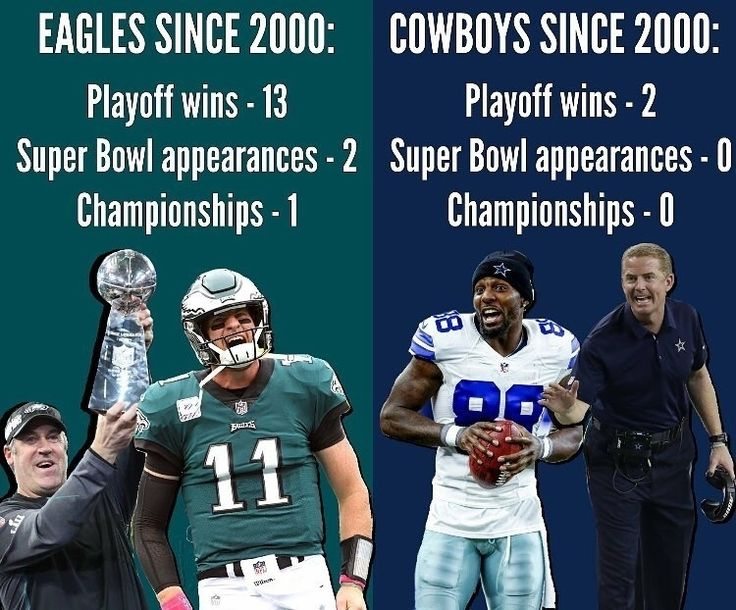 Cowboys are pathetic.  #philadelphiaeagles #eaglesnation #flyeaglesfly Created by: @philadelphia.eagles.fans