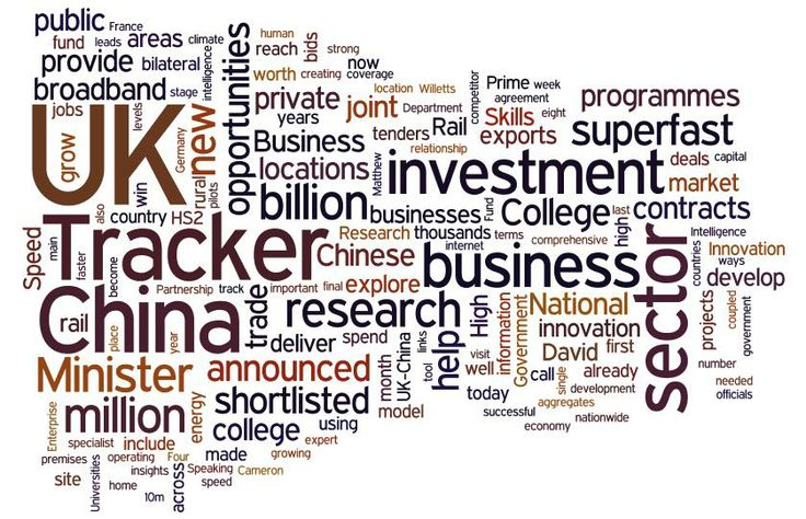 Word cloud #infographic of Tracker's #business #intelligence blog for the week ending 19th June 2014.