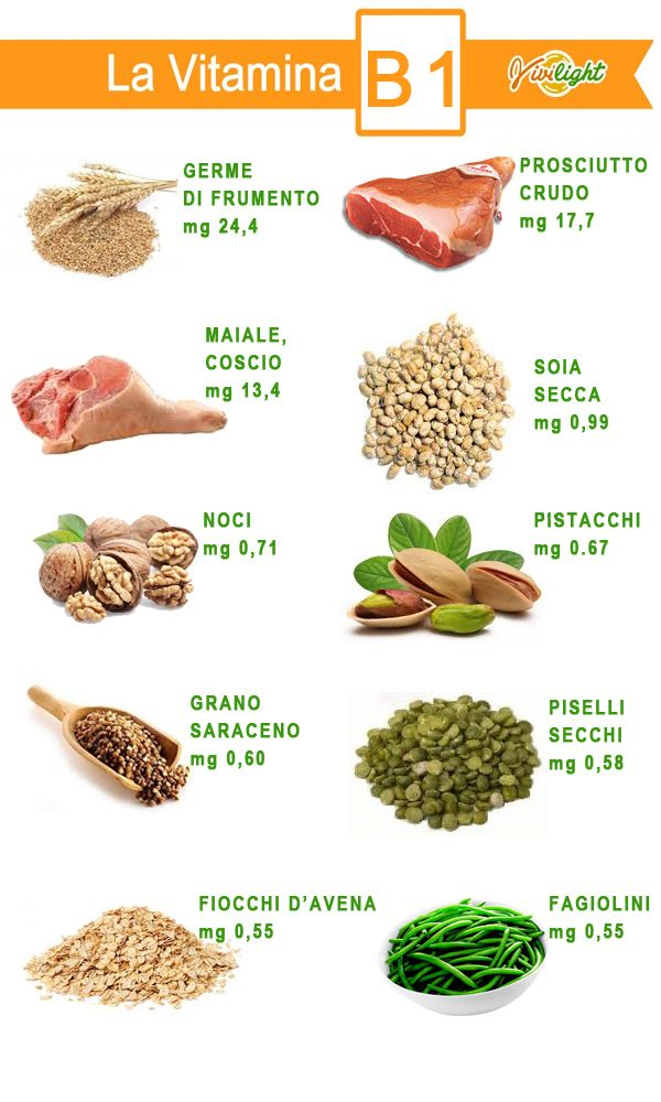 La vitamina B1