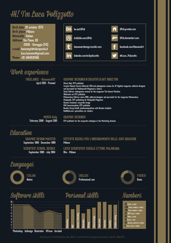 Resume 2014 by Luca Polizzotto, via Behance