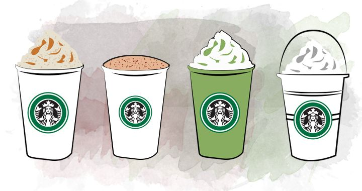 The Devastating Truth of Starbucks - you may want to check the calories in your fave drinks before you order! #dfgiveaway