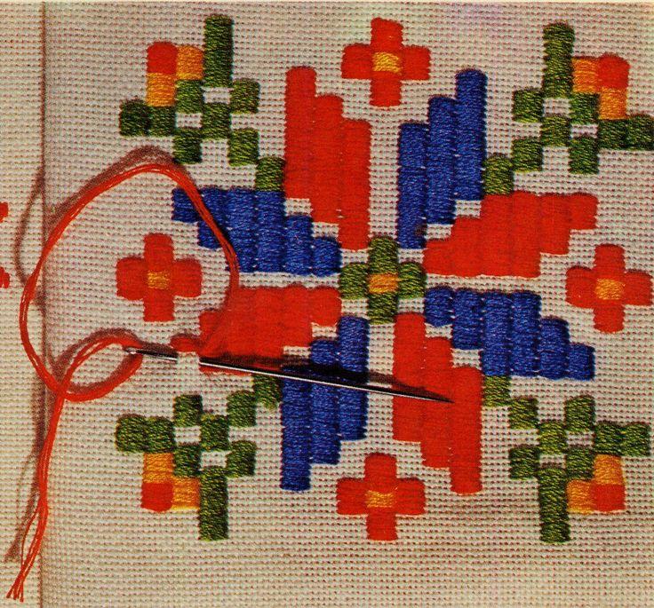 Rushnyk embroidery of southern East Podillia