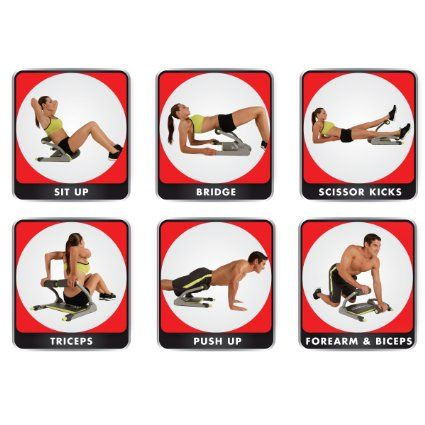 Wonder Core Smart Total Body Workout, Home Gyms - Amazon Canada