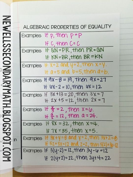 Algebraic Properties of Equality Foldable | Mrs. Newell's Math