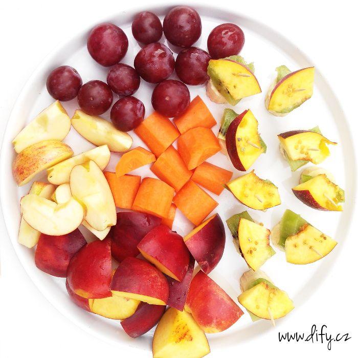 Ovocno-zeleninový jídelníček - barevný svačinový talíř