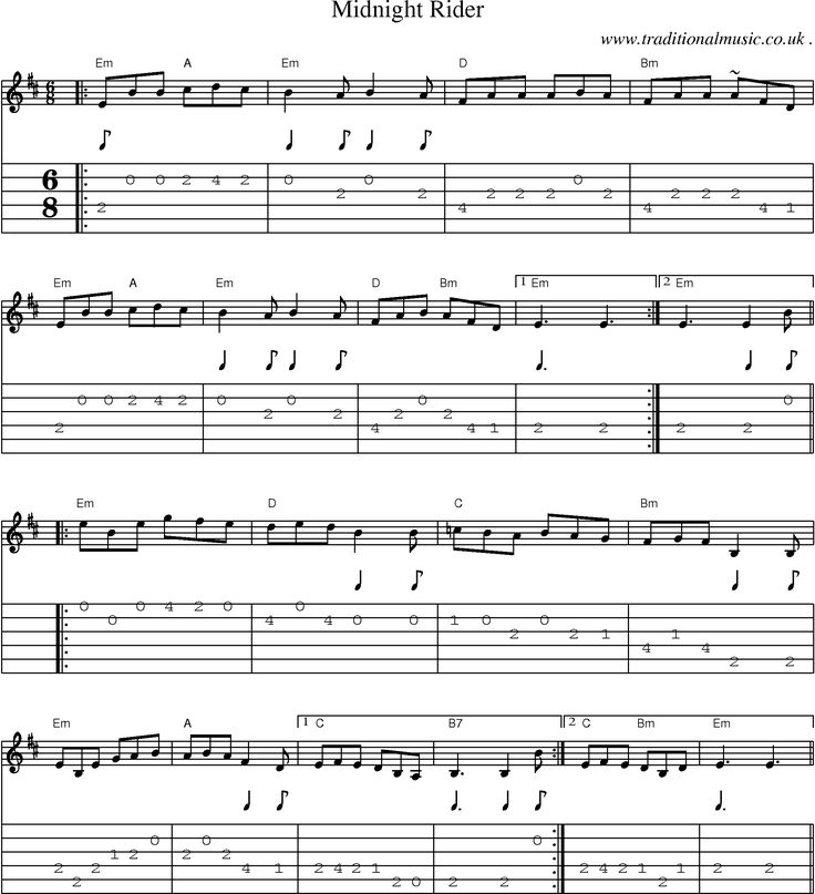 Music Score and Guitar Tabs for Midnight Rider