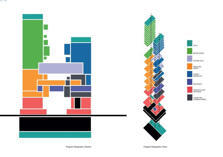 Vertical Block Diagram