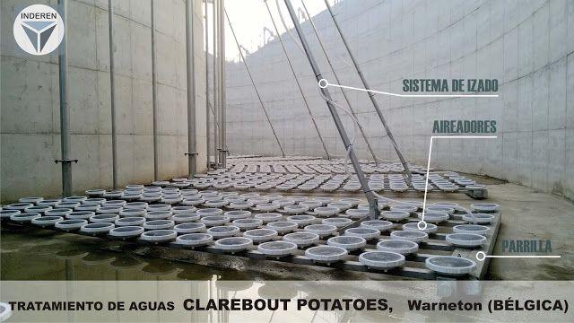 INDEREN RENOVABLES: Tratamiento de aguas, Warneton (BÉLGICA)
