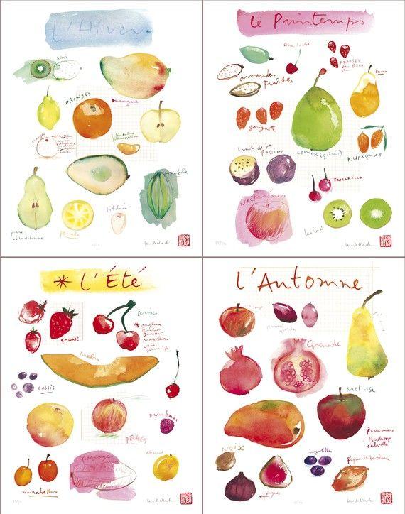 Art for kitchen  Seasonal fruits: Kitchens Decor, Kitchens Art, Art Prints, Watercolor Fruit, Fruit Prints, Food Art, Seasons Fruit, French Home, Food Illustrations