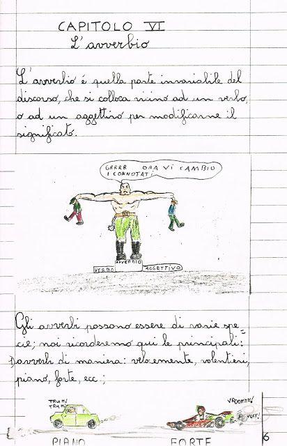 La grammatica a fumetti: l'avverbio. - Didattica Scuola Primaria