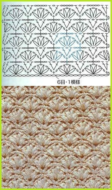 Knitulator sucht #Häkelmuster: #Lochmuster #häkeln #Häkelapp Mehr Muster und Ideen zum Häkeln und Stricken  www.knitulator.com