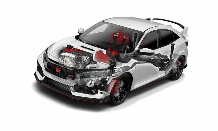 All-New 2017 Honda Civic Type R Turbo Detailed Engine, Suspension, Frame Review of Specs / Development / R&D - Hatchback CTR FK8