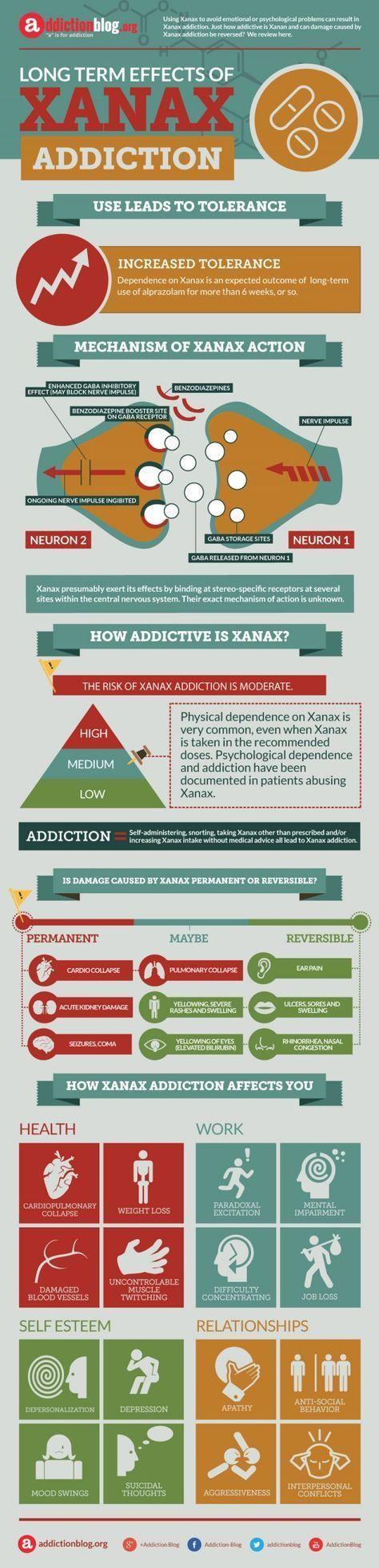 Psychology : Long term effects of Xanax addiction (INFOGRAPHIC) Follow: www.pinterest.com