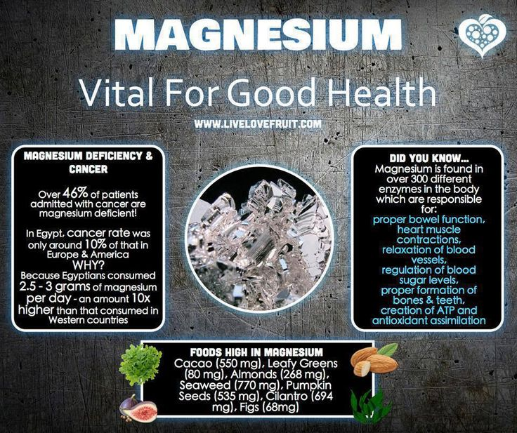 Magnesium Malate works best and fast..