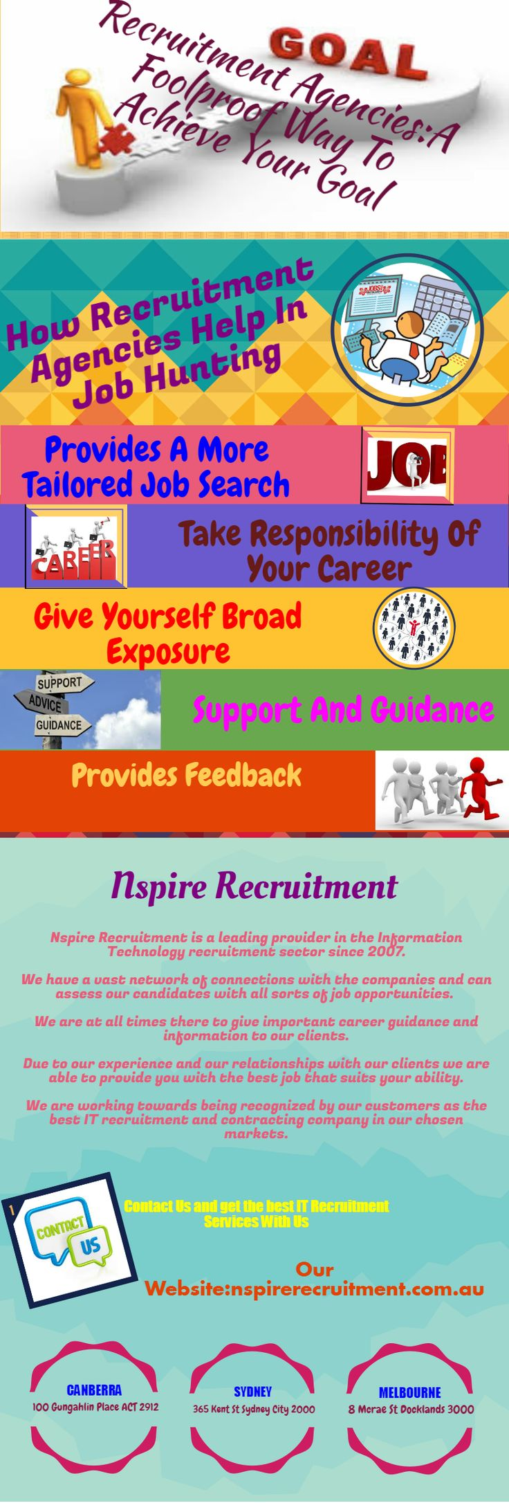 Nspire Recruitment is working since 2007 for placing candidates in a variety of specialties and in a variety of markets.
