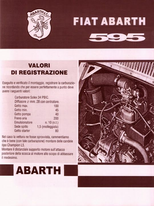 595 Best Images About Makeup On Pinterest: 34 Best ABARTH 595 SS E 695 SS Derivate Fiat 500 Images On