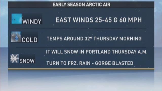 KGW Wednesday Weather Forecast