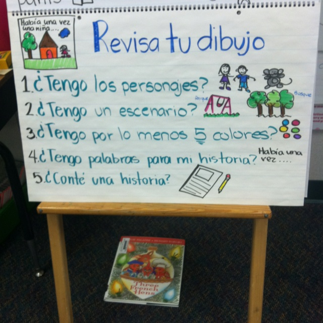 Annotating Text Using Snots Anchor Charts In Spanish
