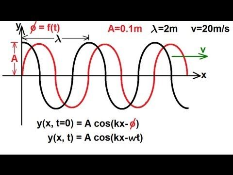Physics - Mechanics: Mechanical Waves (7 of 21) Wave Eq, Phase Difference, t=2s