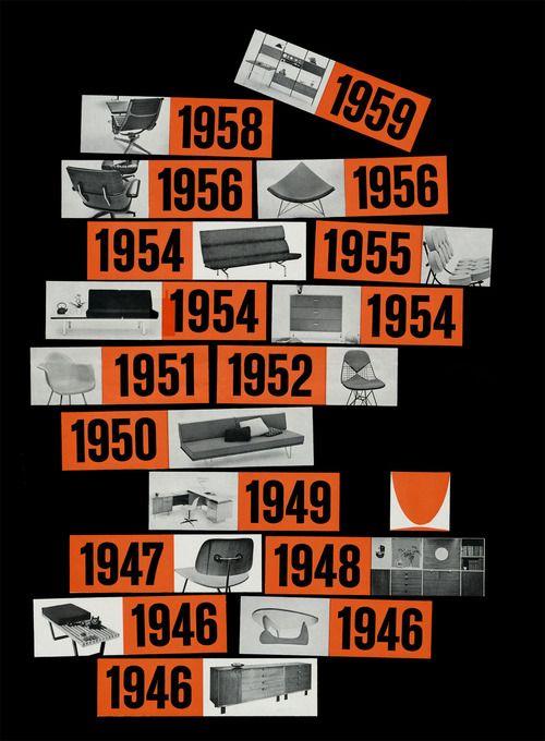 133 best images about timeline designs on pinterest
