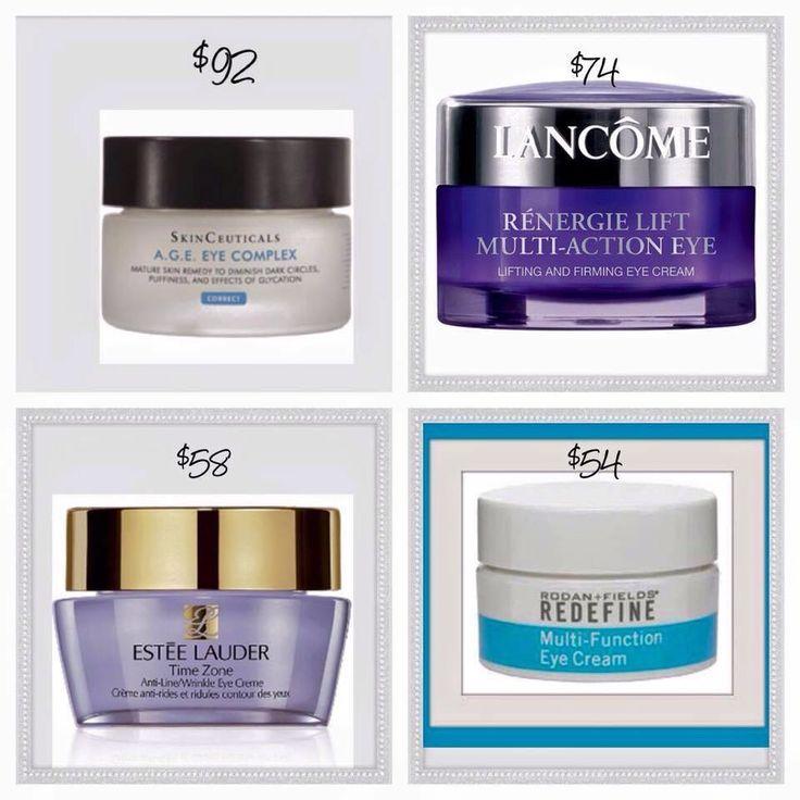 Eye Cream price comparison