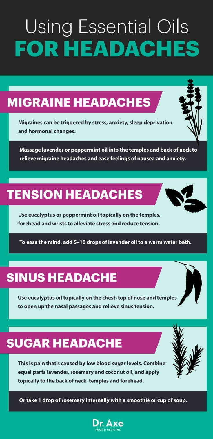 Treat different kinds of headaches with your artillery of essential oils