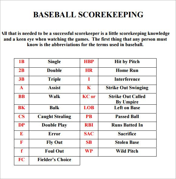 10 Best Baseball Score Keeping Images On Pinterest | Baseball