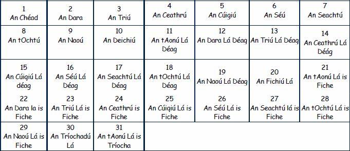 Cén dáta atá ann inniú? Gaeilge