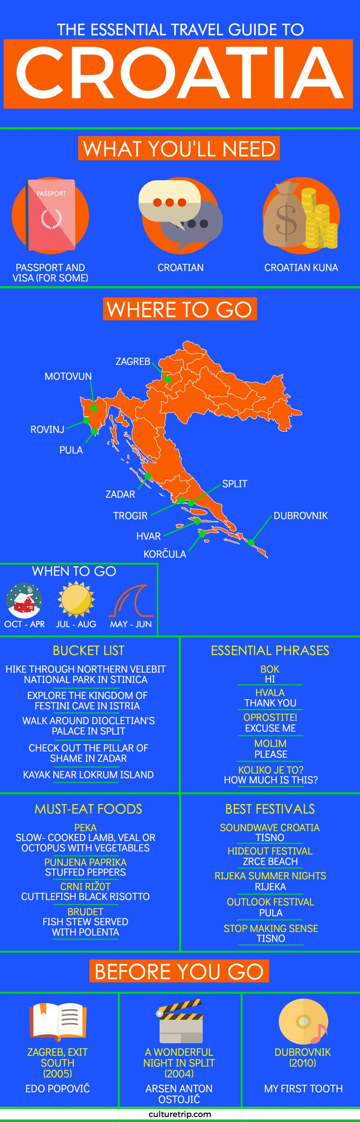 The Best Travel, Food and Culture Guides for Croatia - Culture Trip's Essential Travel Guide to Croatia.