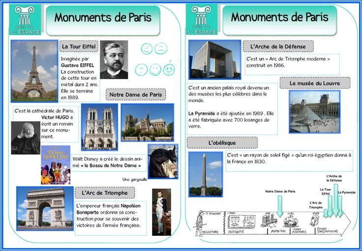 Les monuments de Paris - Saperlipopette