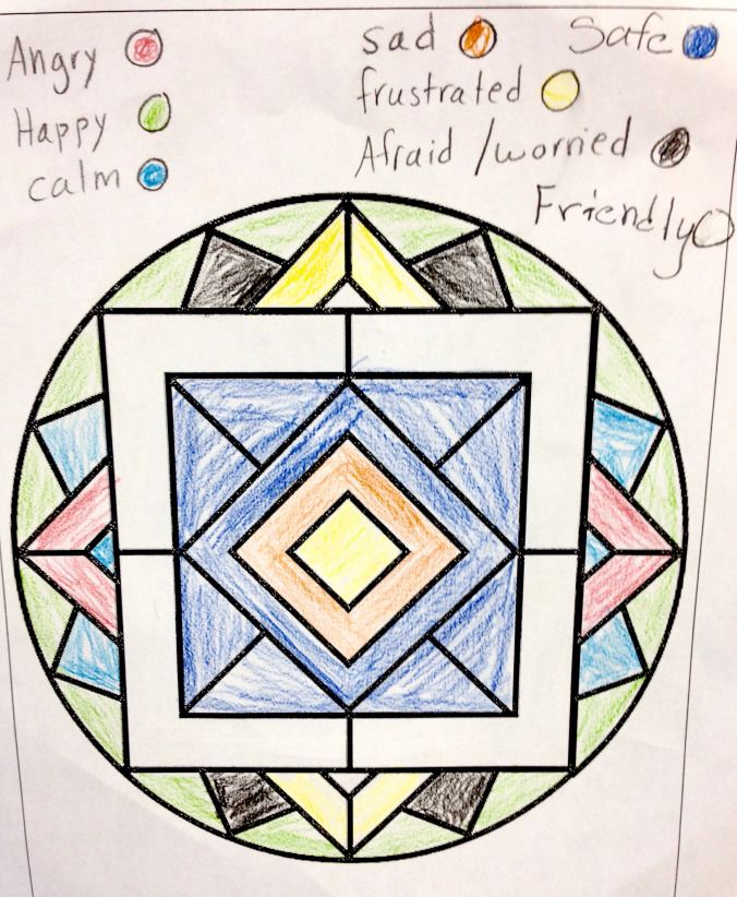 Feelings mandala. This is a simple intervention to evaluate frequency and intensity of emotions. You'll be amazed the things you will learn about the child as they start to color! This can be very helpful to start conversations