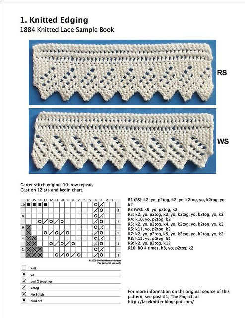 Knitting Edge Stitch Patterns : Images about knit lace edging on pinterest