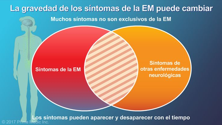 Muchos de esos síntomas pueden aparecer con junto con otras enfermedades neurológicas y no son exclusivos de la EM. Lo que distingue a la EM es que los síntomas aparecen y desaparecen con el paso del tiempo o bien su gravedad puede cambiar.slide show: explicación de la esclerosis múltiple. en esta presentación de diapositivas se describen las causas, los síntomas comunes y la naturaleza de la esclerosis múltiple, así como distintos tipos de farmacoterapias utilizadas para el tratamiento de…