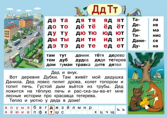 Буквы Т–Д – наглядное пособие – Дрофа-Вентана
