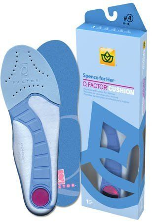 Spenco #SPQF Spenco Q Factor Insole 44-545 - Standard Size 3 by Spenco. $24.95. Spenco Q Factor® Cushion Balanced Cushioning-designed. Stabilizes the alignment of Quadriceps-Angle (Q-angle) to improve balance and reduce impact while walking or running. Ideal for: running, walking, training and sports.  -Replacement Insoles  -EVA forefoot padding  -Contoured POLYSORB polyurethane foam supports heel and arch  -Gel heel strike cushion  -Heel to Toe cushioning