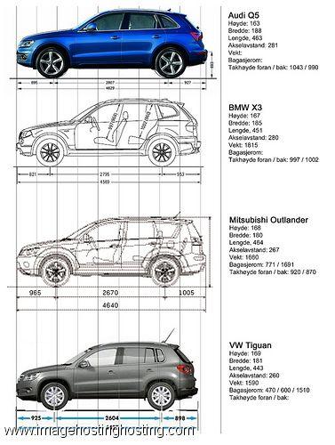 2012 Audi Q5 Dimensions