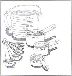 Un articolo per chiarire le diverse unità di misura che possono servirci per fare una ricetta:quanto pesa una tazza di farina? e di latte? La cucina di ASI