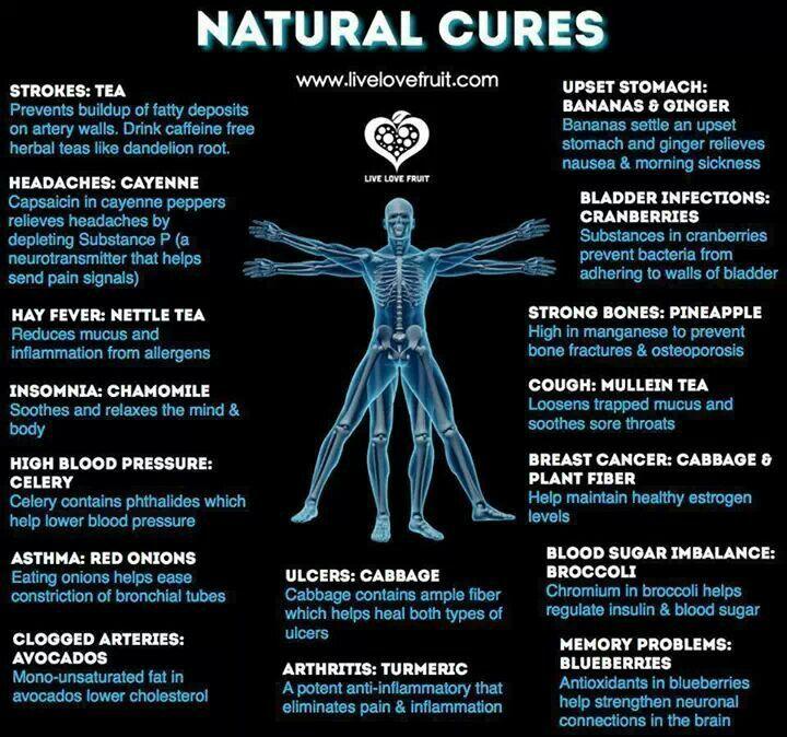 Com Kill Herpes Symptoms Now Don& 39 2