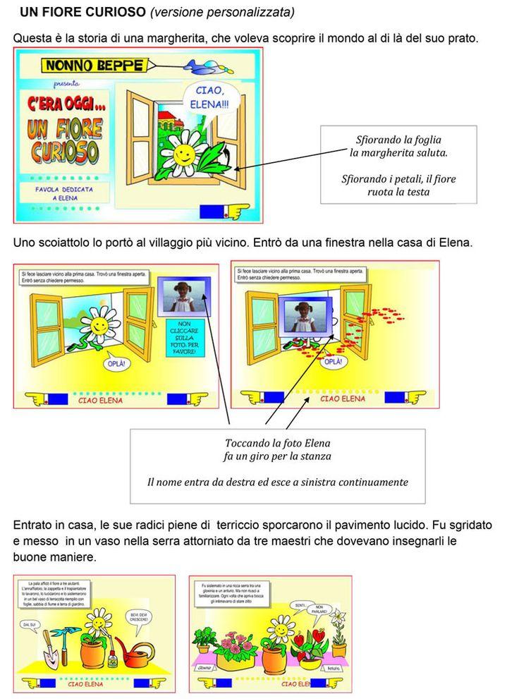 #fiabe #favole #interattive #genitori #nonni #zii #bimbi #bimbe #nipoti