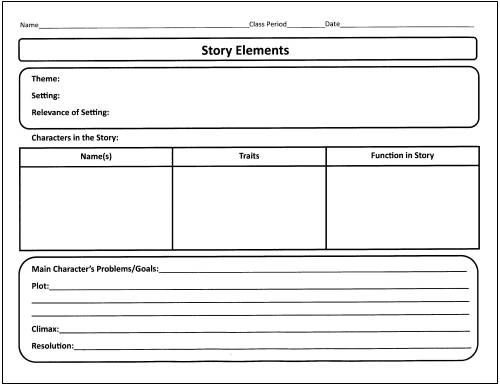 Worksheets Graphic Organizer For The Topic Faults 25 best ideas about diary entry topics on pinterest journal language arts graphic organizers story maps double concept wheel 5