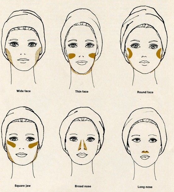 the art of contouring... I never used to do this but it really is amazing!
