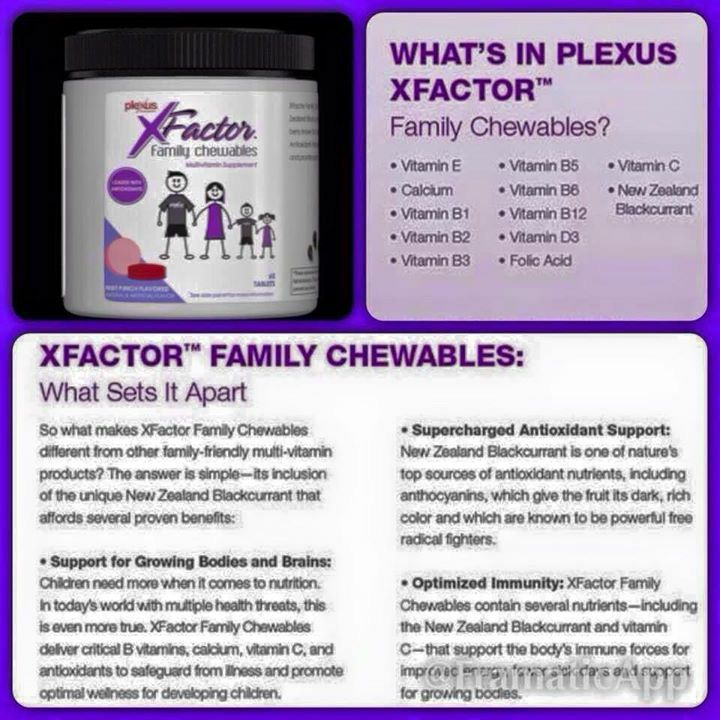 Pin by cheri dalton on fitnesshealth plexus products