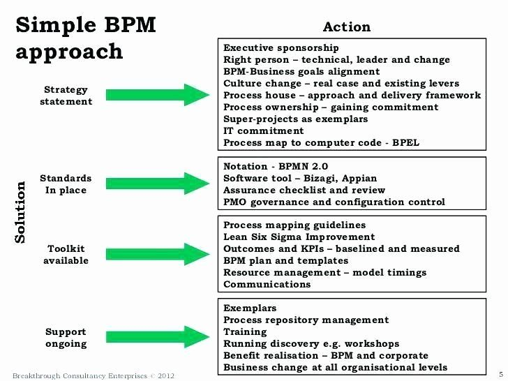 Business Process Template Word Unique Business Process Template