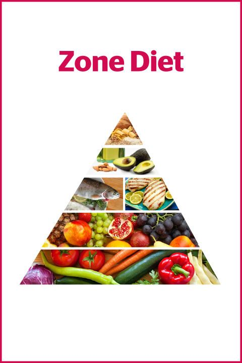 Best Diet Plans 2016 - Diet Plans That Actually Work - The Zone Diet If it can get Jennifer Aniston her amazing abs, arms, butt, well then, we're going to take it into consideration.
