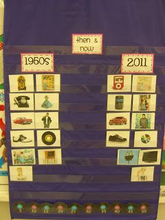 First Grade Garden: 50th Day