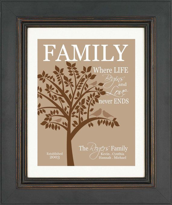 Love this idea!! Family Tree Gift Names Personalized Established Date Print Art - Family Name Sign- Anniversary Gift- Other colors available