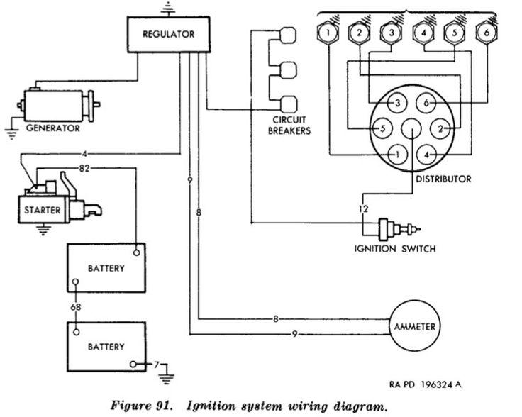 Firing Order And Plug Wires Power Wagon Dodge Power Wagon Wagon